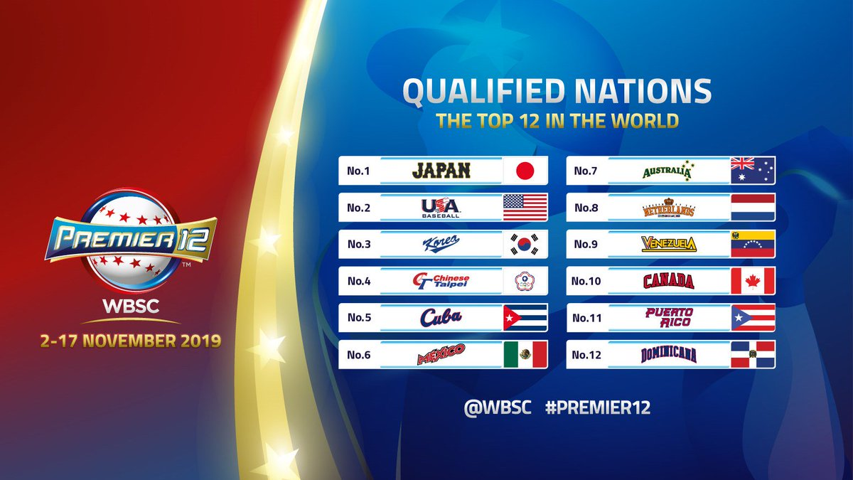 BREAKING: The Top 12 in the baseball world are going to flagship #Premier12 2019!!!  プレミア12の参加12カ国発表!日本は野球世界ランキング1位に返り咲き!!  ¡¡¡ Los Top 12 del mundo clasificados al Premier12 2019 !!!  Press Release: 📰 https://t.co/1bbjnVauGJ @TwitterSportsJP
