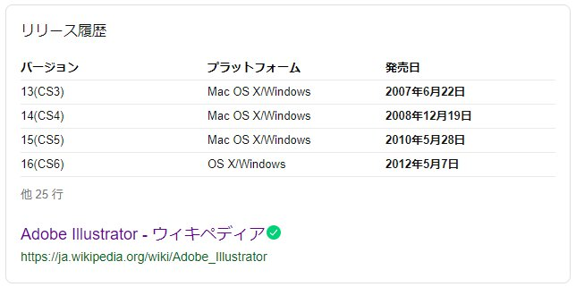 adobe creative suite 5.5 mac crack