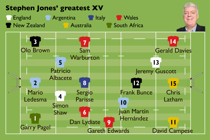 Stephen Jones' Best Ever World Rugby XV he's ever seen in his entire life - Page 2 Duy8K2rX4AAQZrh