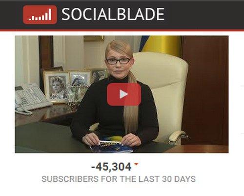 Сюмар виграла суд у справі про порушення прав журналістів охоронцями Медведчука - Цензор.НЕТ 6151