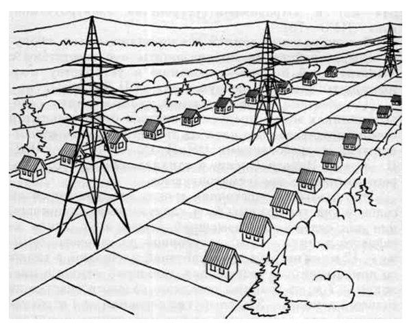 строительство под линиями электропередач