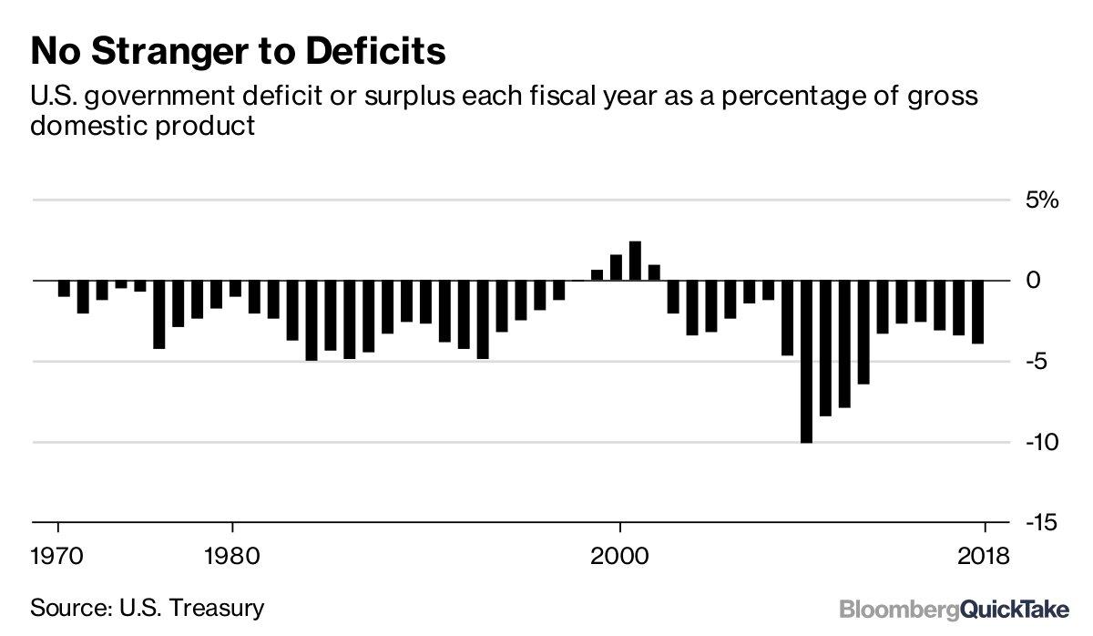 huge deficit slashed late - 1200×698