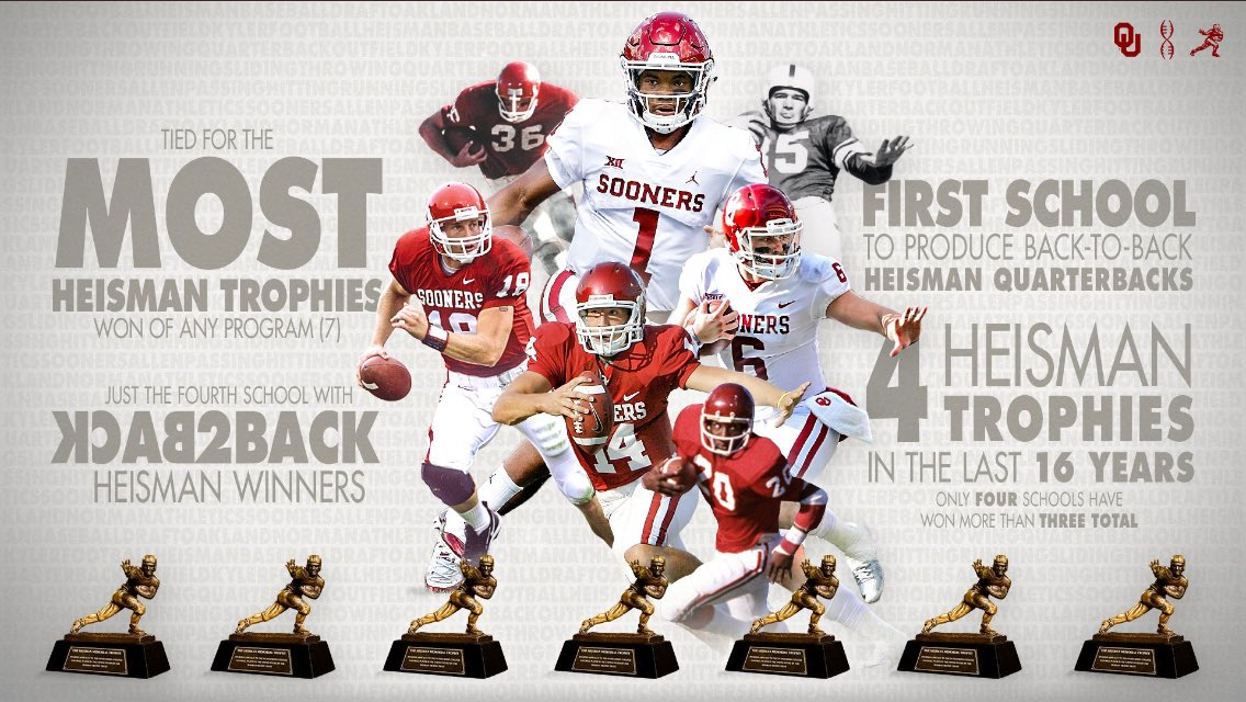 Lincoln Riley on Twitter: