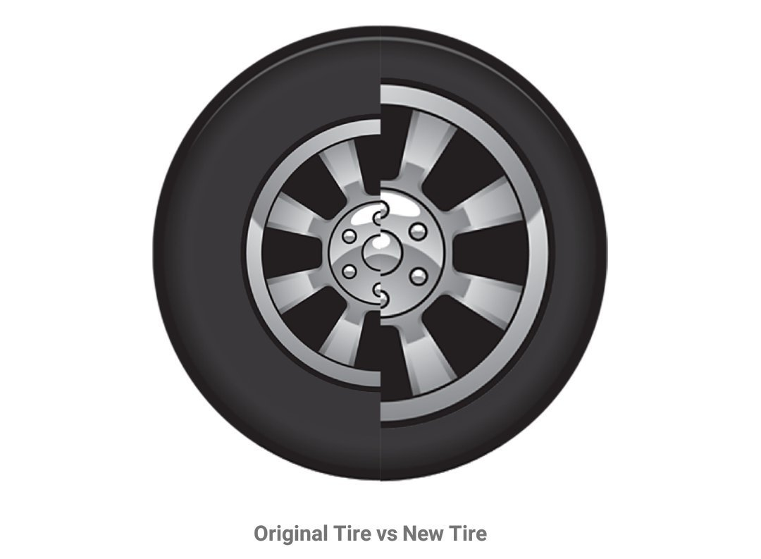 Compare Tire Sizes >> Ma3route On Twitter 15 36 There S An App Called Tyre Size