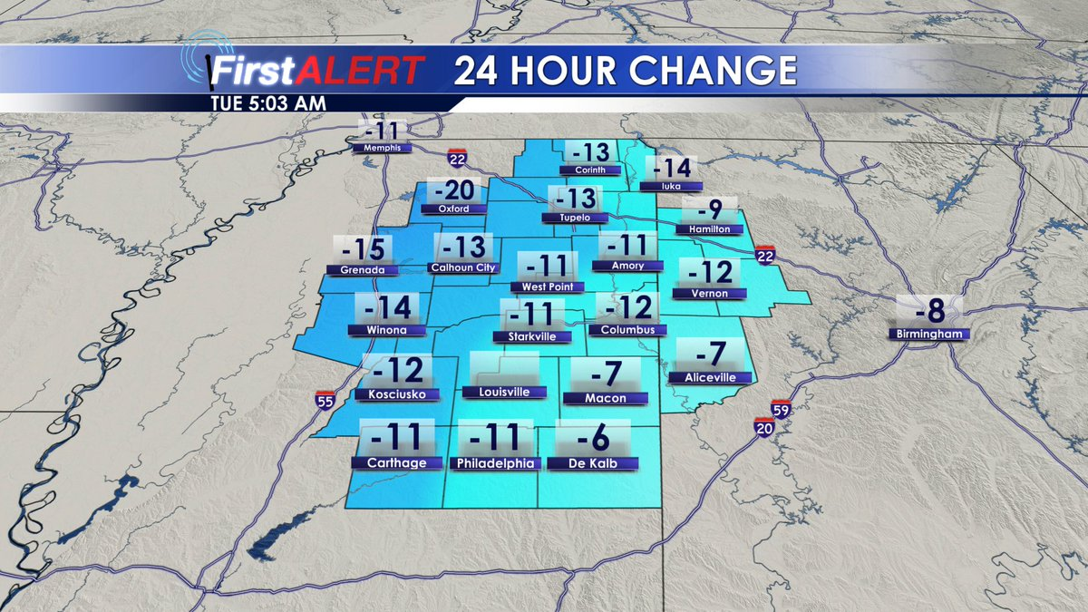 Wcbi Weather On Twitter Much Cooler To Kick Off New Year S Day