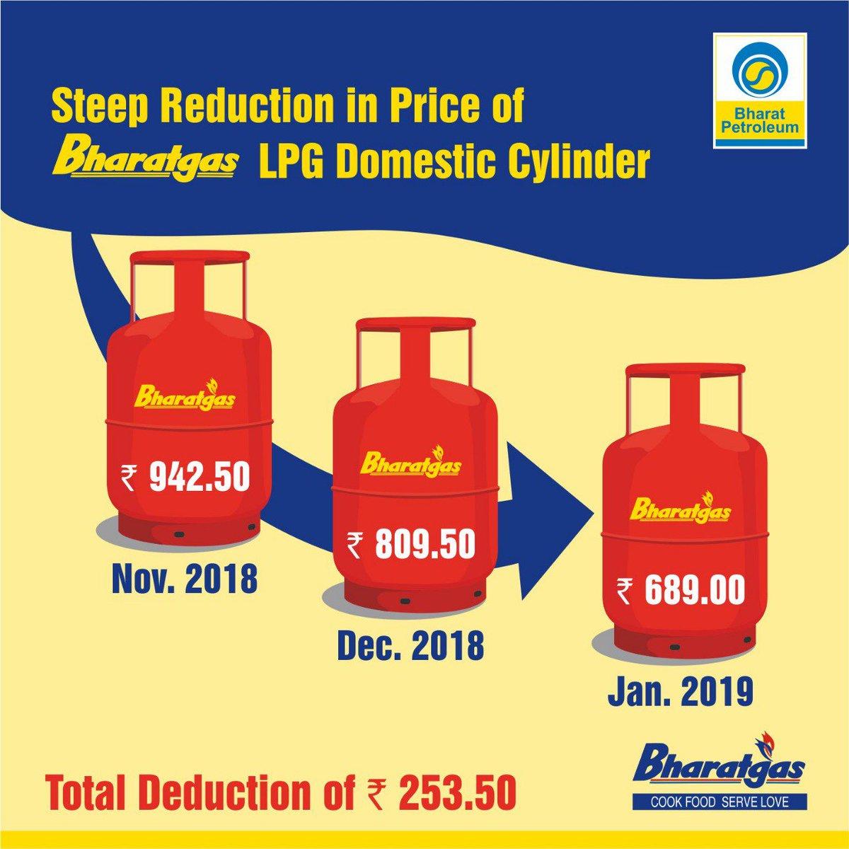 Bharatgas price