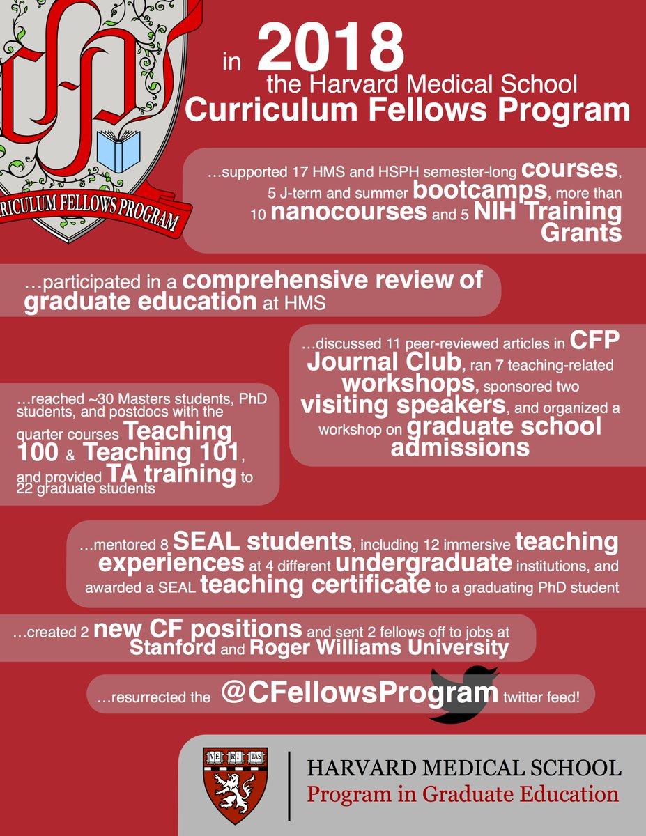 Curriculum Fellows (@CFellowsProgram) | Twitter