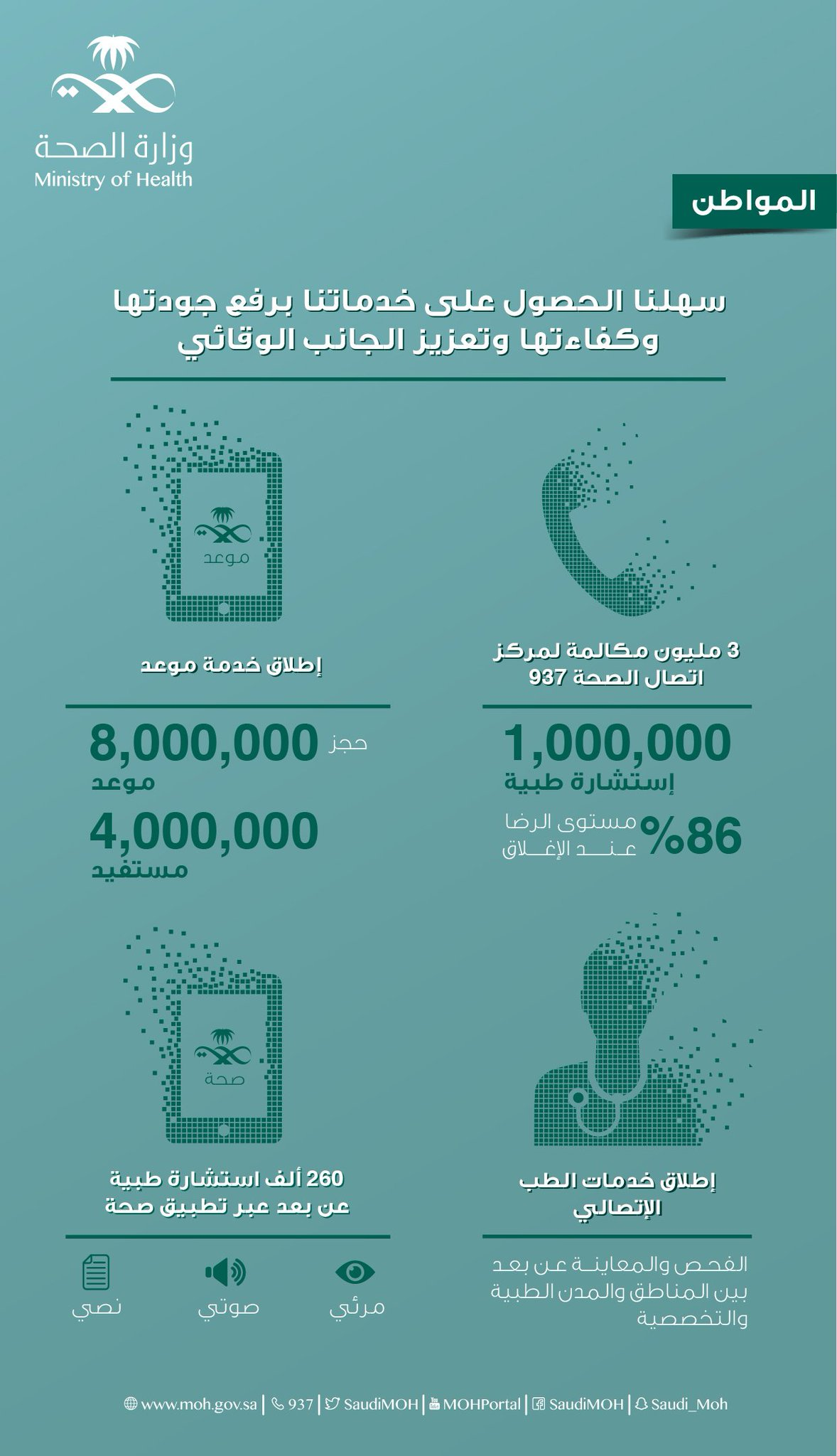 رقم وزارة الصحة الشكاوي