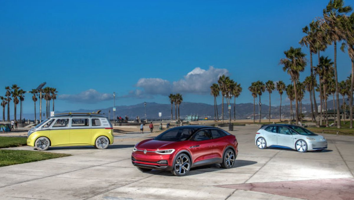 Jalopnik On Twitter These Are Your Car Predictions For  Https T Co Qivkfbcot