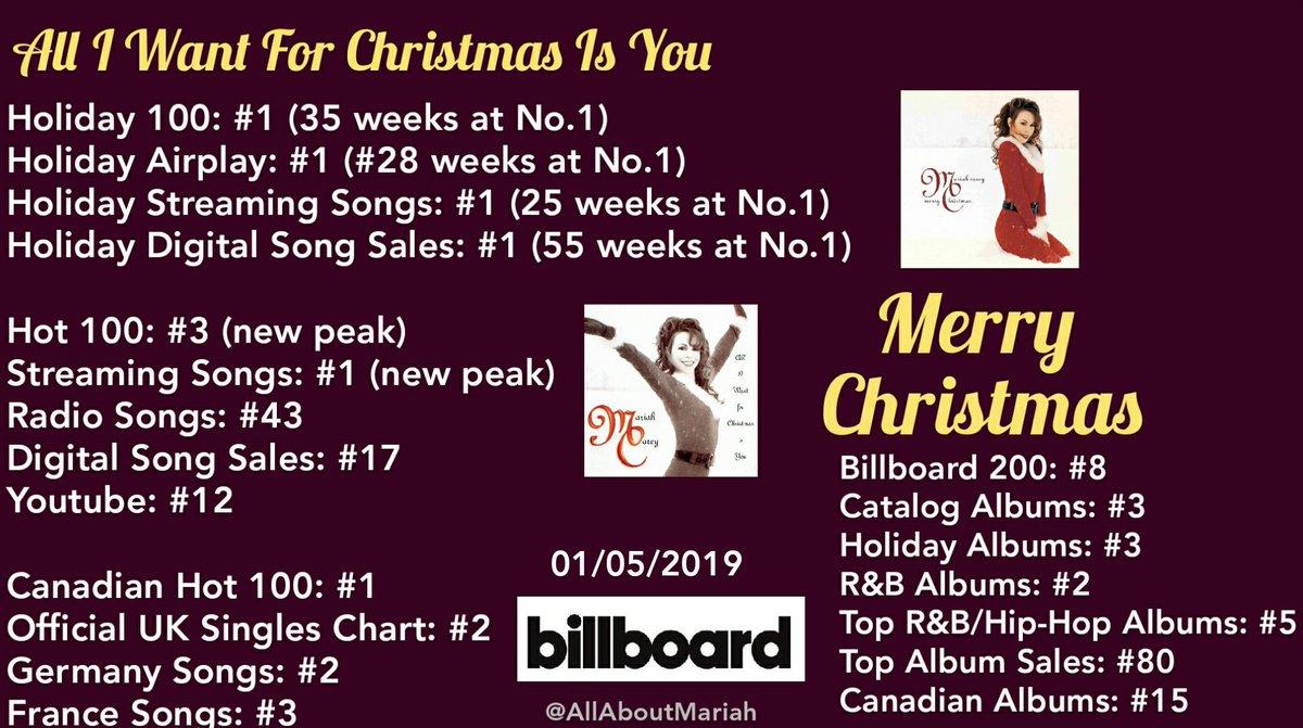 top 25 single charts deutschland