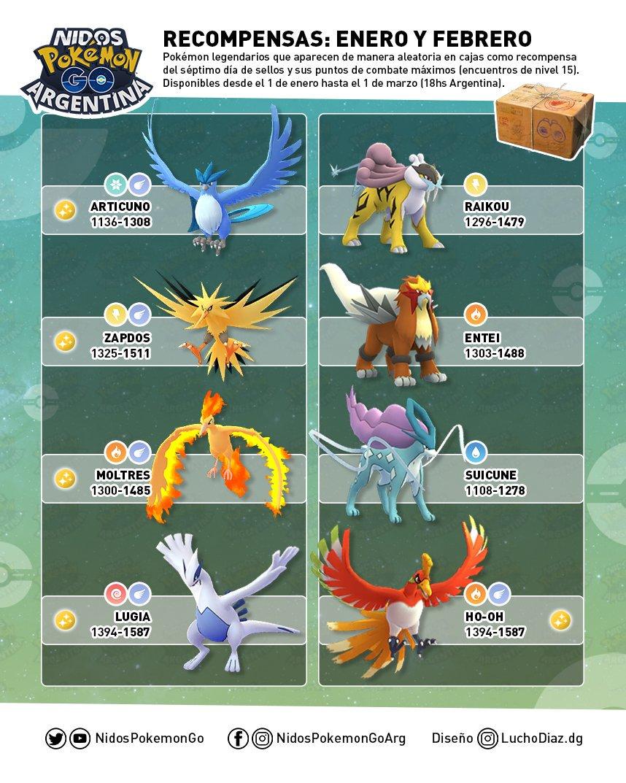 Imagen de las recompensas en la investigación de campo hecho por Nidos Pokémon GO Argentina