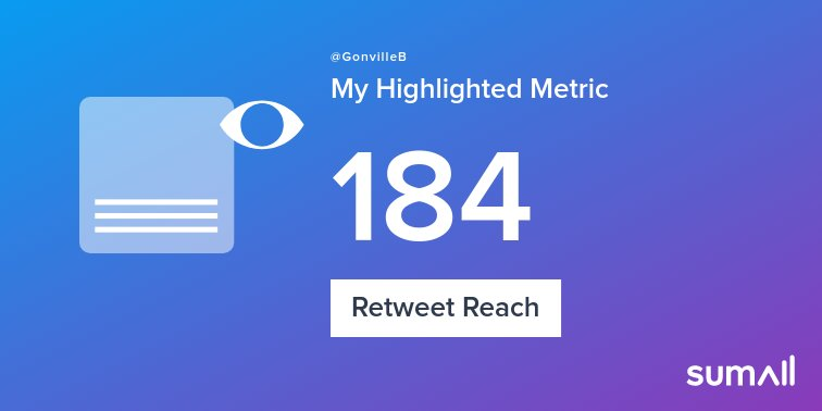 My week on Twitter 🎉: 11 Mentions, 9 Likes, 1 Retweet, 184 Retweet Reach, 6 Replies. See yours with https://sumall.com/performancetweet?utm_source=twitter&utm_medium=publishing&utm_campaign=performance_tweet&utm_content=text_and_media&utm_term=abb18609aef46c14644aeba4…