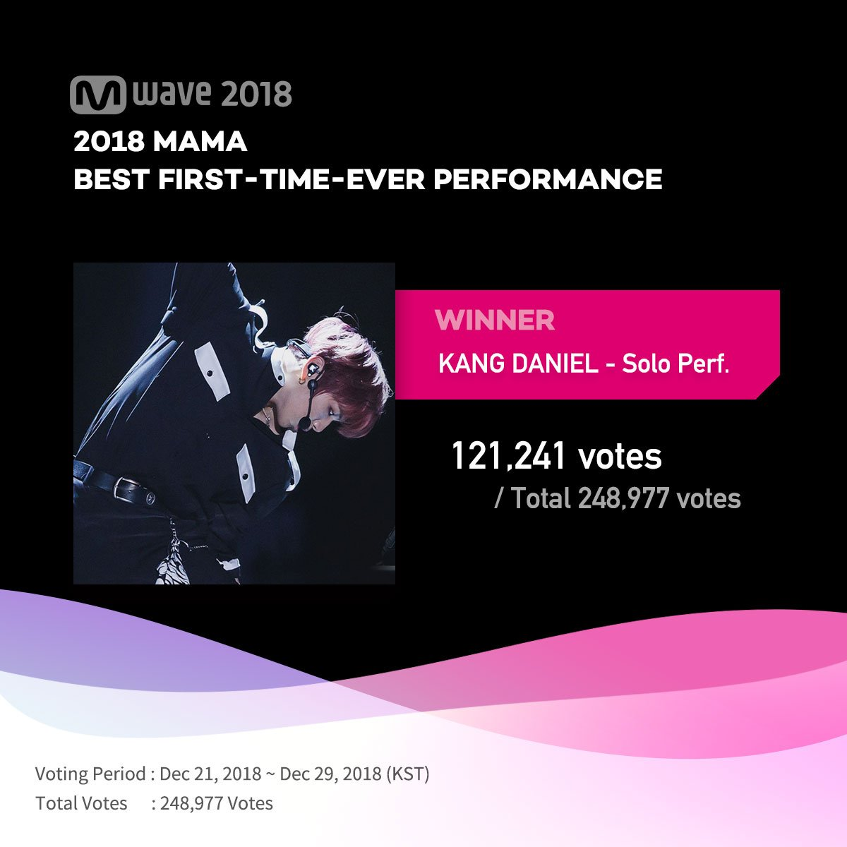 Kang Daniel's Solo Dance Stage Selected As The Best First-Time-Ever Performance of #2018MAMA  His fans are sharing interesting theories that the choreography was designed 'backwards'.    Read More  https://www. mwave.me/en/news/news/v iew/NEWS2019018007  …   @WannaOne_twt #KANGDANIEL #강다니엘<br>http://pic.twitter.com/XVMGna5u5X