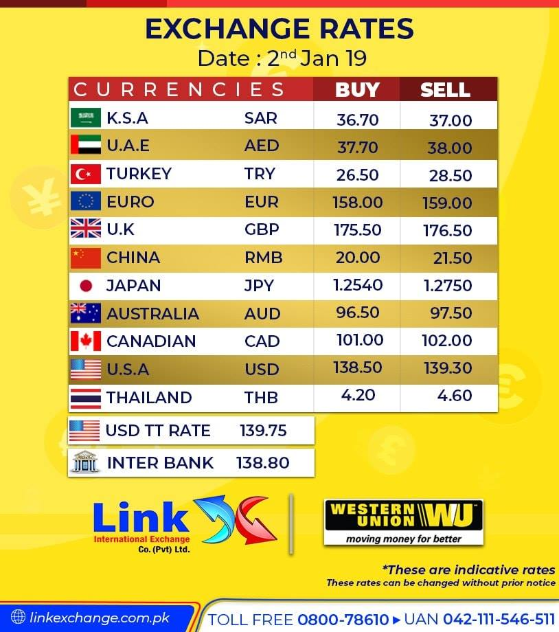 Link International Exchange On Twitter Foreign Currency