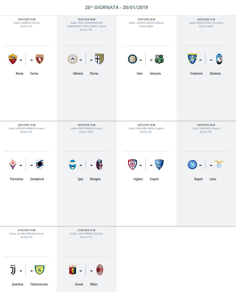 Serie A Tabellenstand