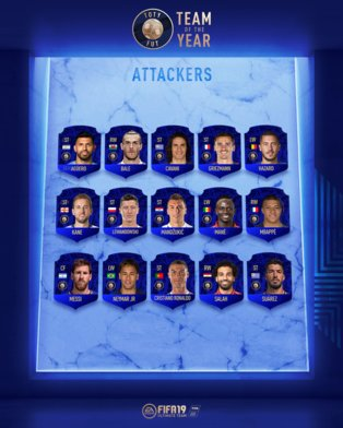 The 55 #TOTY nominees have been revealed! See all of them 👉  http://x.ea.com/54950  #FUT #FIFA19 #TOTYVote