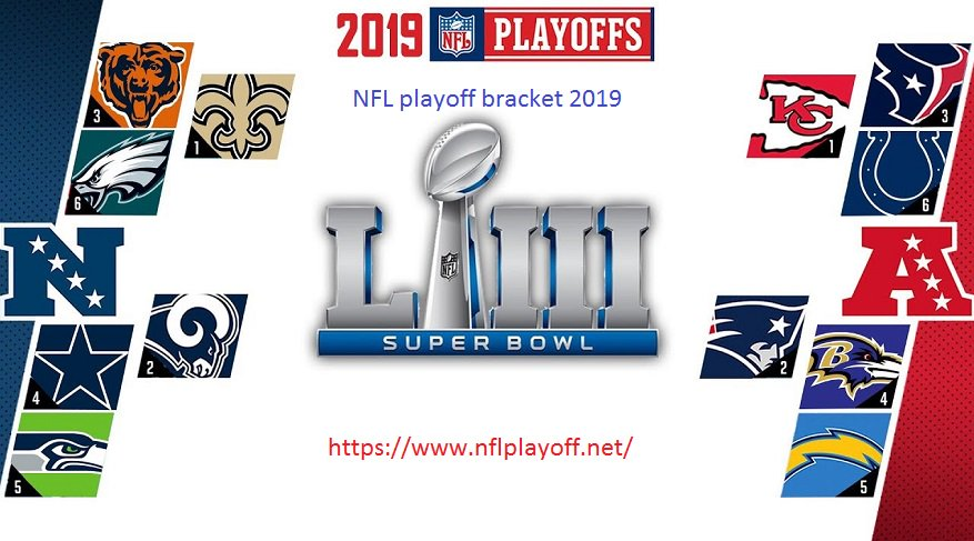 Nfl Playoff Picture Nflplayoffpic Twitter