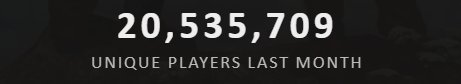 20,535,709 unique players for @csgo_dev in December, doubling numbers of previous month. This is the biggest number ever recorded for Counter-Strike.  Impressive!