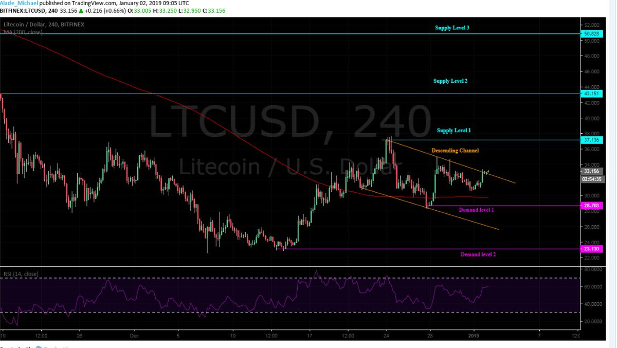 cryptocurrency price analysis software