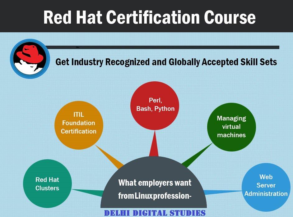 Delhi Digital Studies On Twitter Ddslinux Certification Course