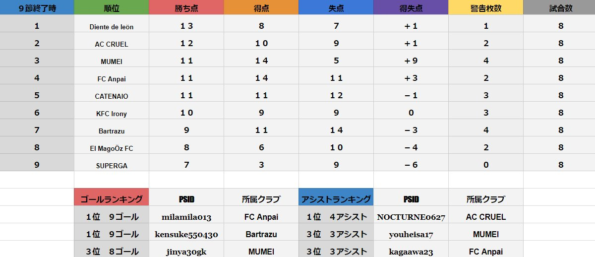 ral 新規リーグ fifa ral twitter