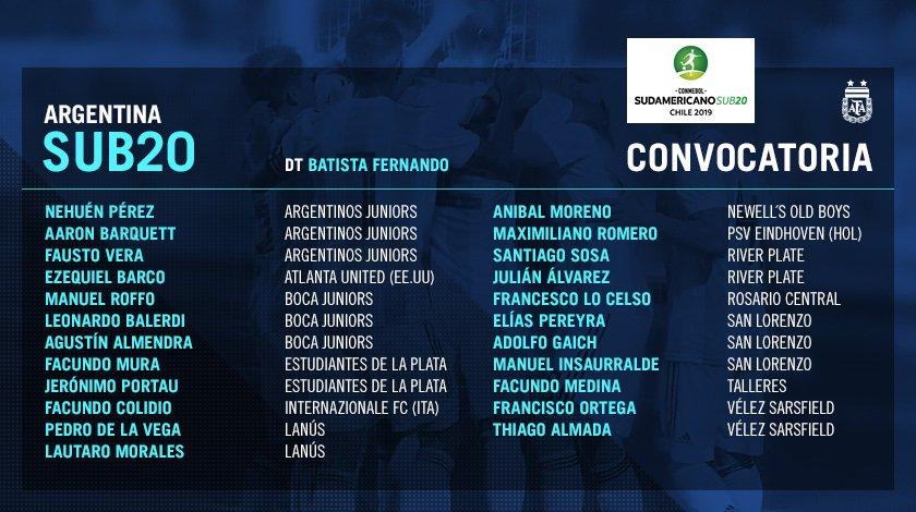 lista seleccion argentina sub 20