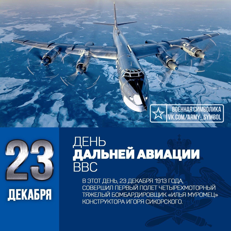 День дальней авиации ввс россии картинки, тесты логику картинках
