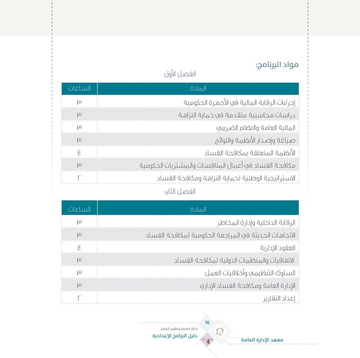 معهد الإدارة العامة No Twitter تم اعلان نتائج القبول في البرامج الاعدادية وتبدأ الدراسة 30 ربيع الثاني 1440هـ