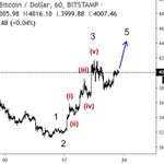 Image for the Tweet beginning: btcusd 5th wave up then