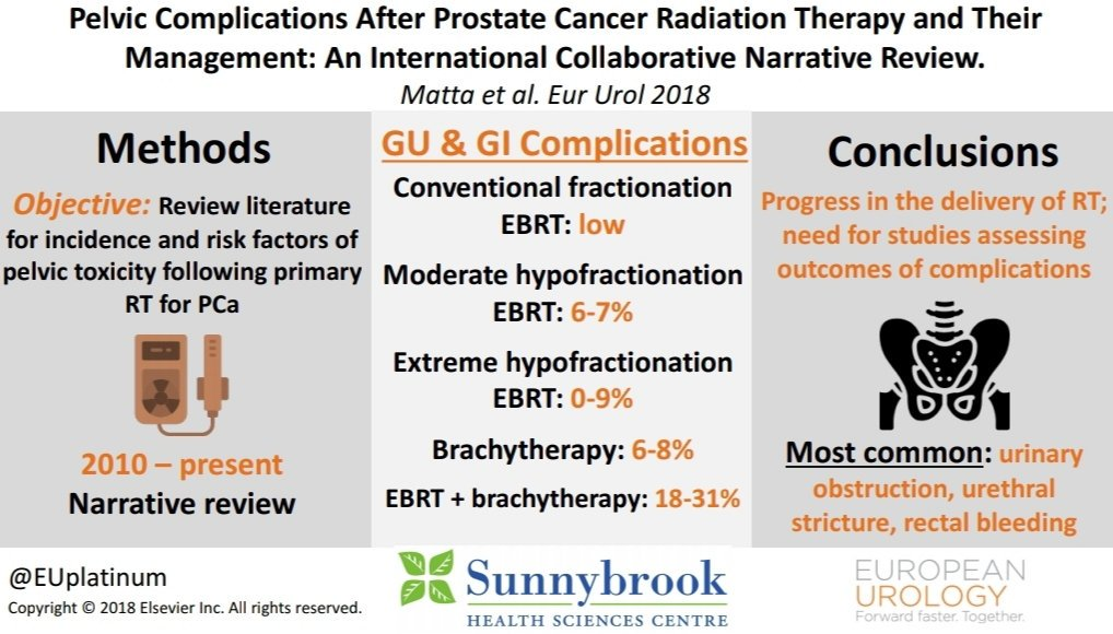 Pelvic Complications After #ProstateCancer Radiation Therapy and Their Management: An International Collaborative Narrative Review @ranomatta @declangmurphy @DrPaulNguyen  https://www.europeanurology.com/article/S0302-2838(18)30962-X/fulltext …