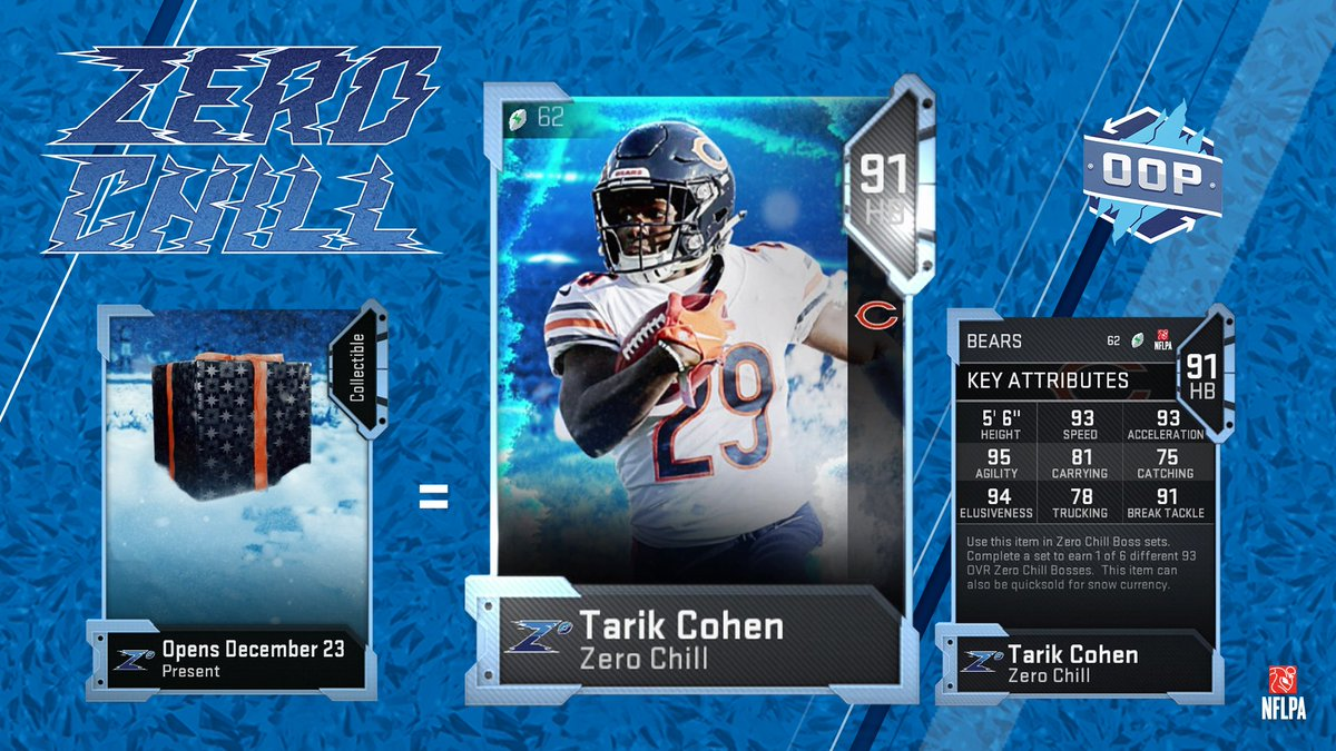 91 TARIK COHEN IS THE LARGE GIFT TODAY  PIC & STATS ADDED(GIFTS