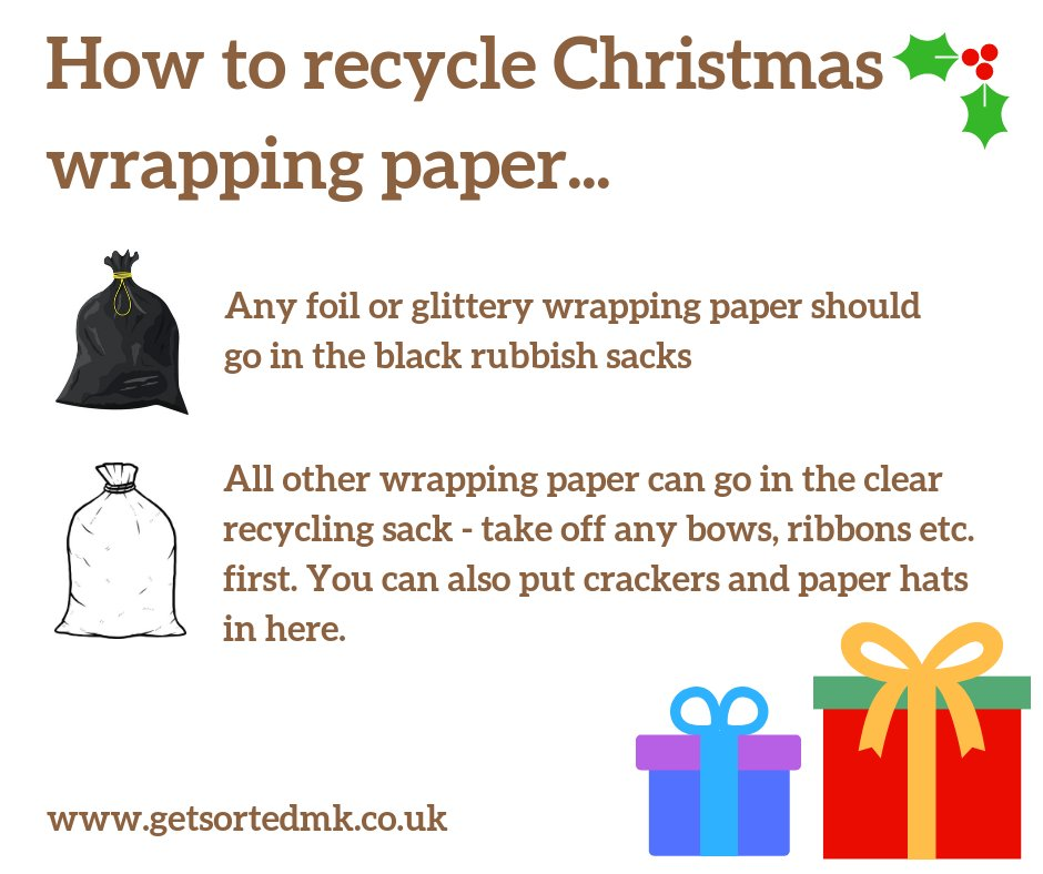 mk council on twitter quick guide on how to recycle your wrapping rh twitter com