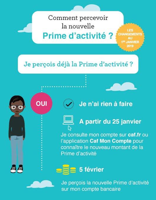 Prime D Activite Un Simulateur Pour Connaitre Vos Droits Avc