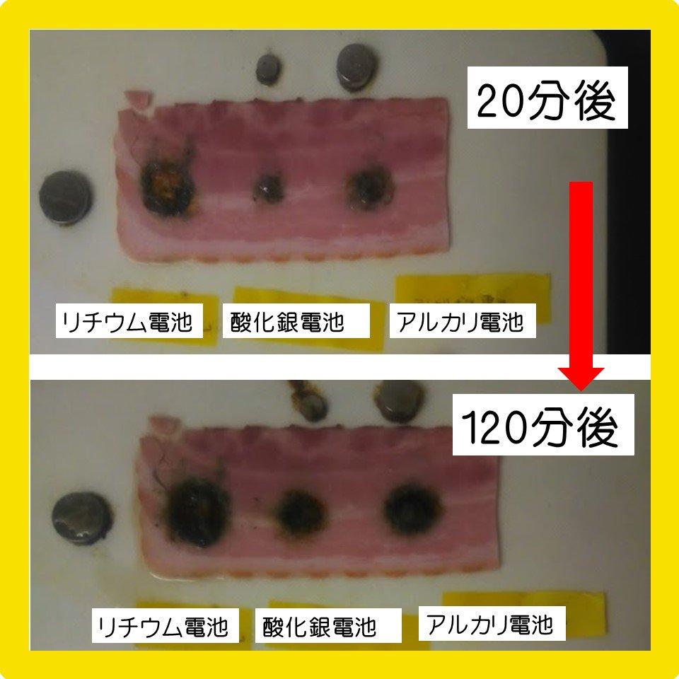 ボタン電池誤飲のリスクを目で見てわかるようにと実験をしました。