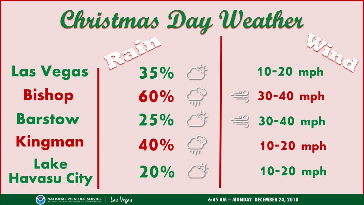 Las Vegas Christmas Weather.Nws Las Vegas On Twitter Rainy Windy Xmas