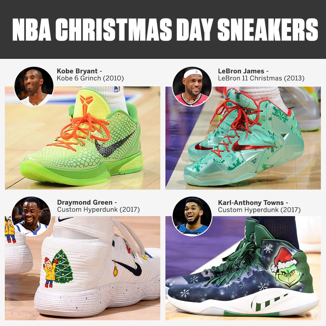 4431816269172 which nba players will break out the most christmas day kicks this year