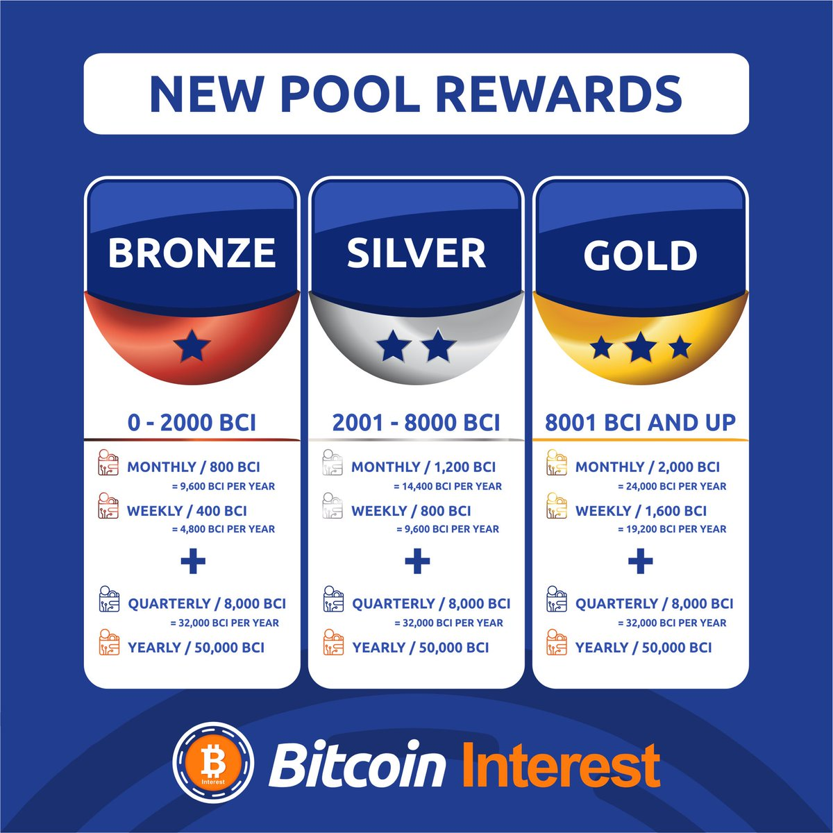 crypto investment pool