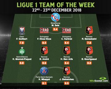 بن سبعيني في التشكيلة المثالية لهذا الأسبوع في الدوري الفرنسي 25