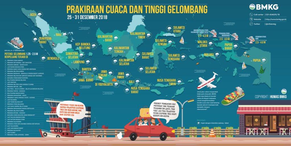 BMKG petakan prakiraan cuaca dan gelombang tinggi seluruh Indonesia 25 - 31 Desember 2018 .