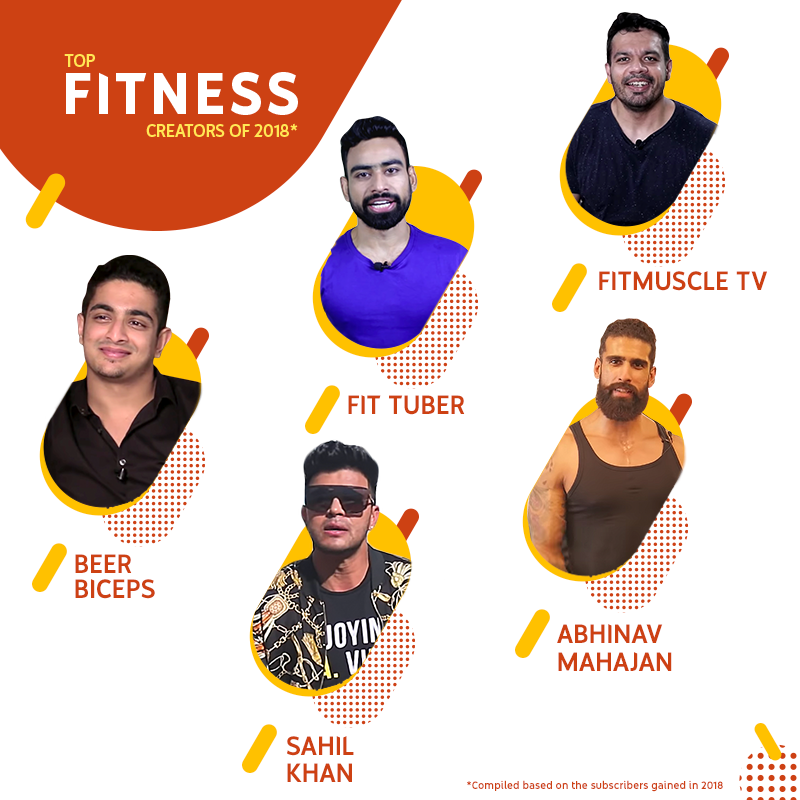 Call 'em Santa, because these top fitness creators 'sleighed' the fitness game in 2018 💪 → https://t.co/8mDHbEFFlJ https://t.co/qA1LJrR7wn