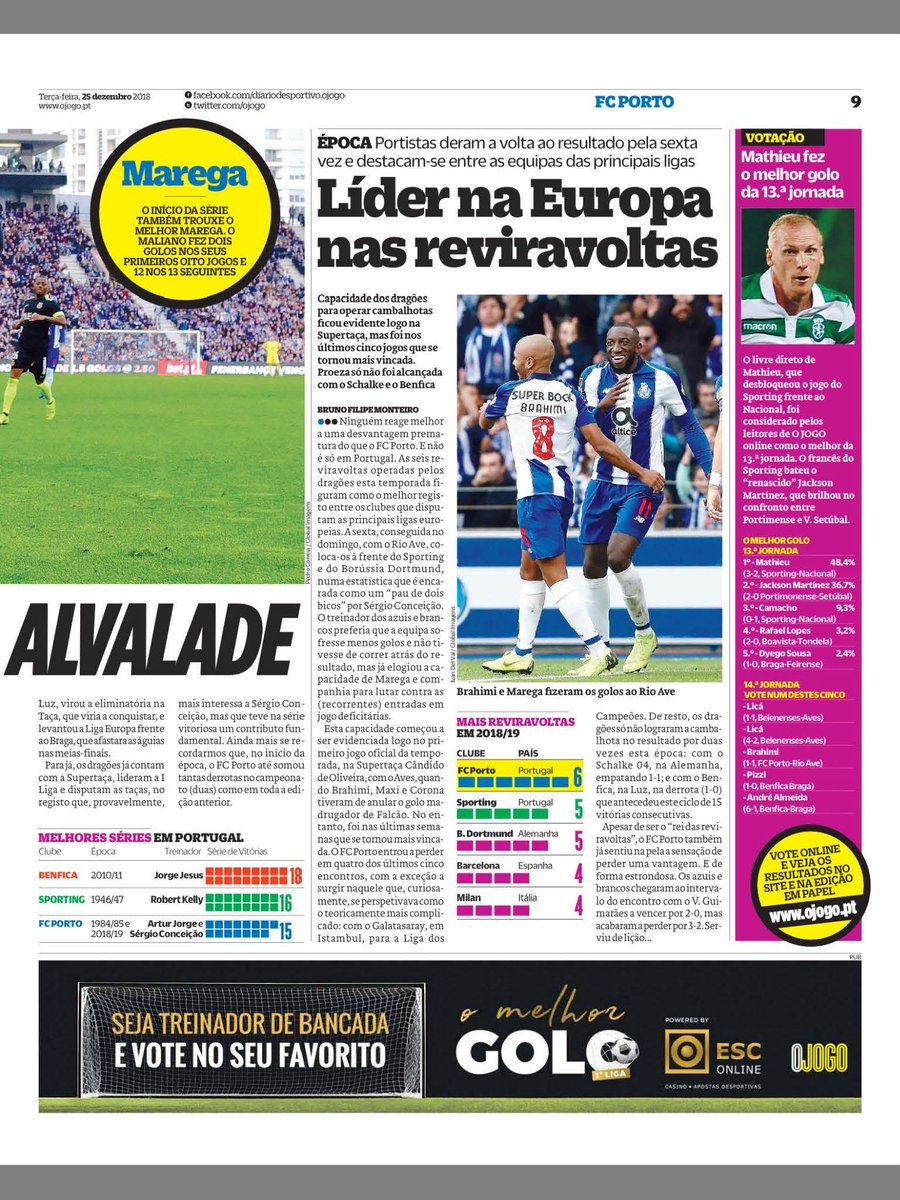 Portista On Twitter If Porto Win Their Next 4 Games Including Away To Sporting They Ll Set A New Portuguese Record For 19 Wins In A Row Fcporto Somosporto Https T Co 73zkx4mq7r