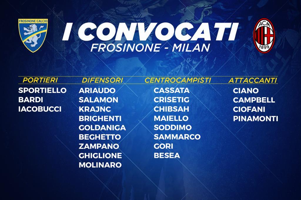 Frosinone vs AC Milan