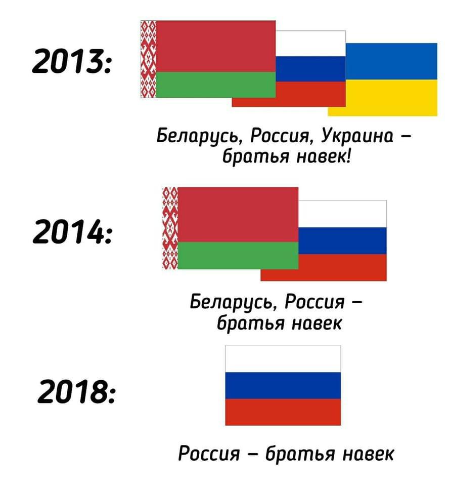 Путин провел многочасовые переговоры с Лукашенко. Договорились еще раз встретиться перед Новым годом - Цензор.НЕТ 3539