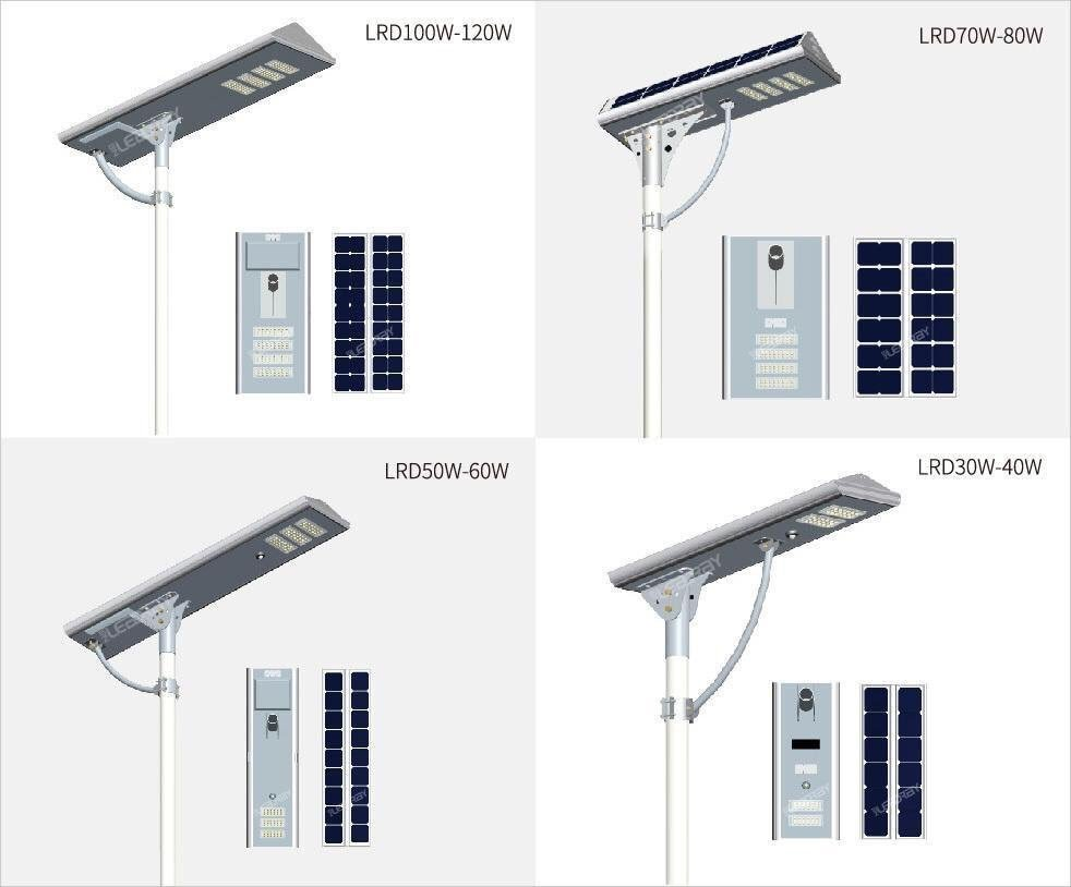Streetlight Hashtag On Twitter Solar Led 80w Street Light Powered For Enquiries Please Send An Email To Samirszleadraycom Solarlight Pic Izbzbbsldz