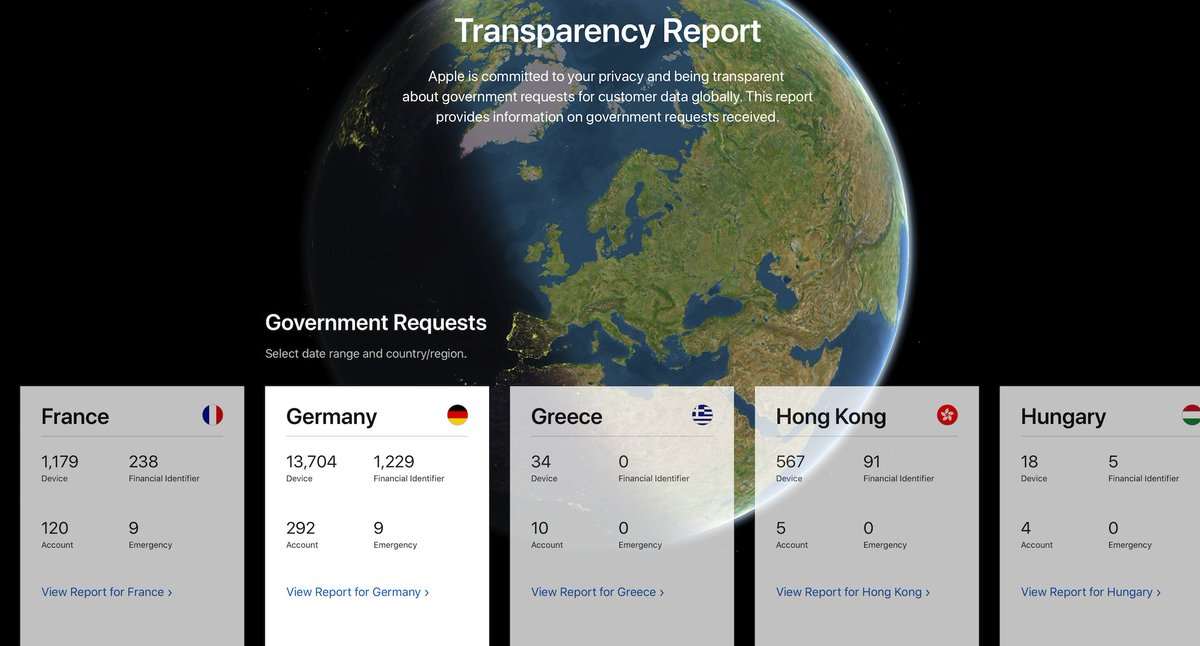 test Twitter Media - Government Data Request report for Apple devices during the last year. The report found Germany as the top requester.   https://t.co/6EwMIXBjmv https://t.co/DVxdAOFW9O