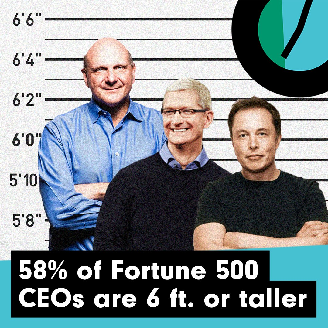 One37pm On Twitter Tim Cook 6 3 Elon Musk 6 2 Steve Ballmer 6 5 If You Look At The Ceos Of Today S Biggest Companies You Can See A Huge Height Advantage