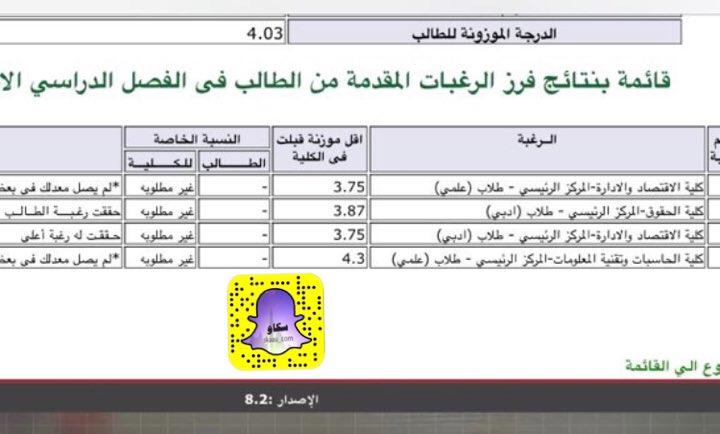 سكاوさんのツイート صدرت نتائج التحويل الداخلي بين الكليات لطلاب و طالبات جامعة الملك عبدالعزيز للفصل الدراسي الأول ١٤٣٩ ١٤٤٠هـ سكاو