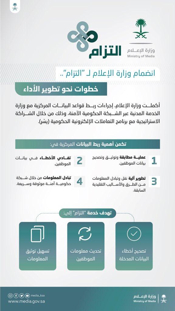 وزارة الإعلام On Twitter وزارة الإعلام تكمل الربط الإلكتروني مع وزارة الخدمة المدنية Https T Co Pctsx2ndxm
