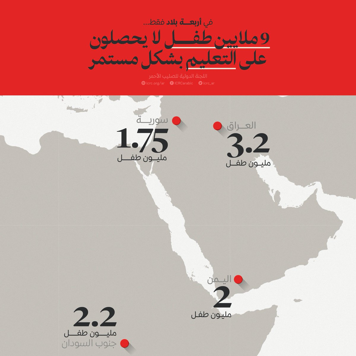 9 مليون طفل في 4 بلدان فقط في أجازة دراسية مفتوحة......  #اليمن #العراق #سورية