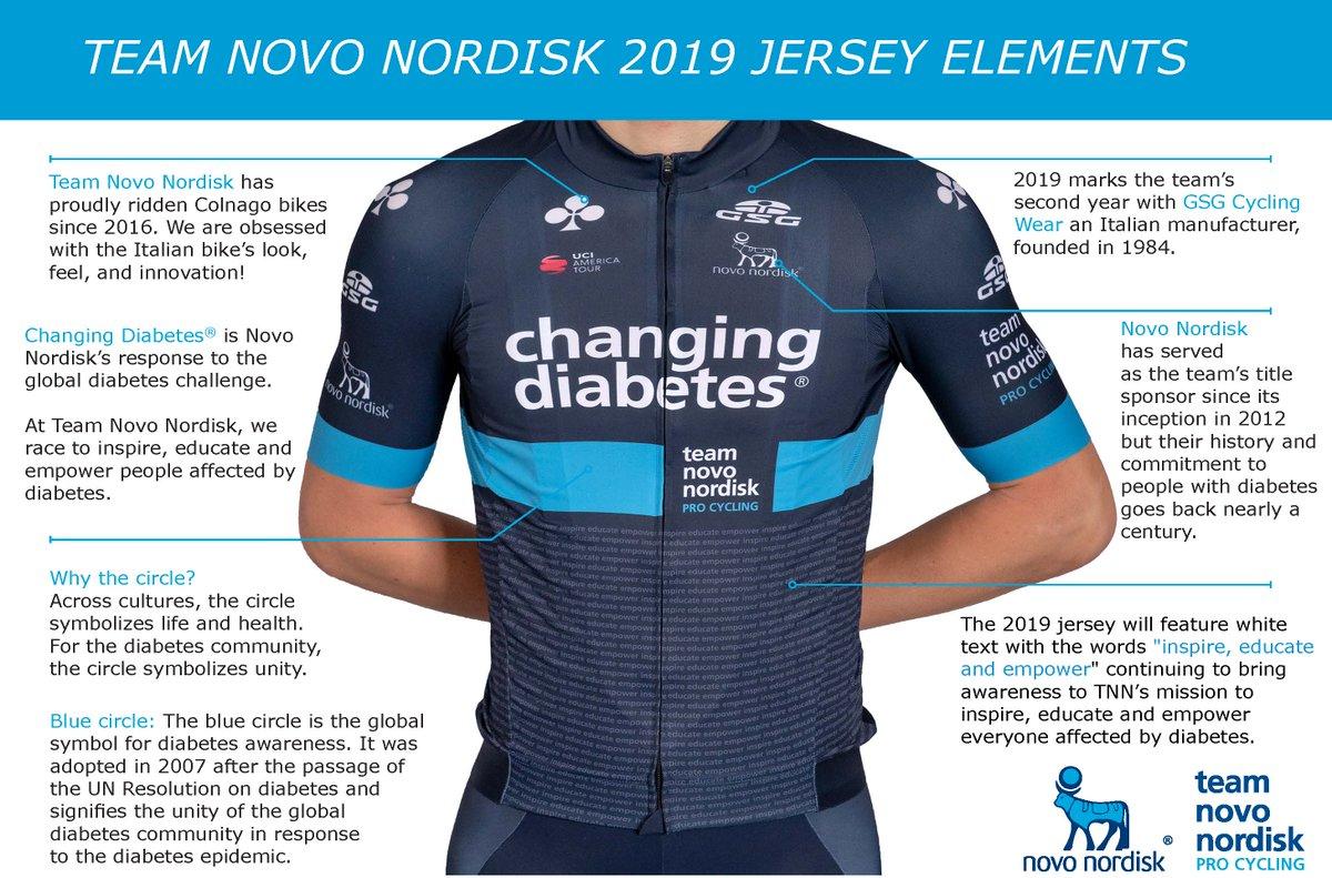 Peter njoroge novo nordisk diabetes